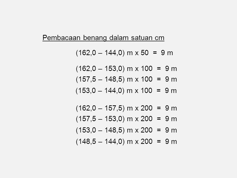 Pembacaan benang dalam satuan cm (162,0 – 144,0) m x 50 = 9 m (162,0 – 153,0) m x 100 = 9 m (157,5 – 148,5) m x 100 = 9 m (153,0 – 144,0) m x 100 = 9 m (162,0 – 157,5) m x 200 = 9 m (157,5 – 153,0) m x 200 = 9 m (153,0 – 148,5) m x 200 = 9 m (148,5 – 144,0) m x 200 = 9 m