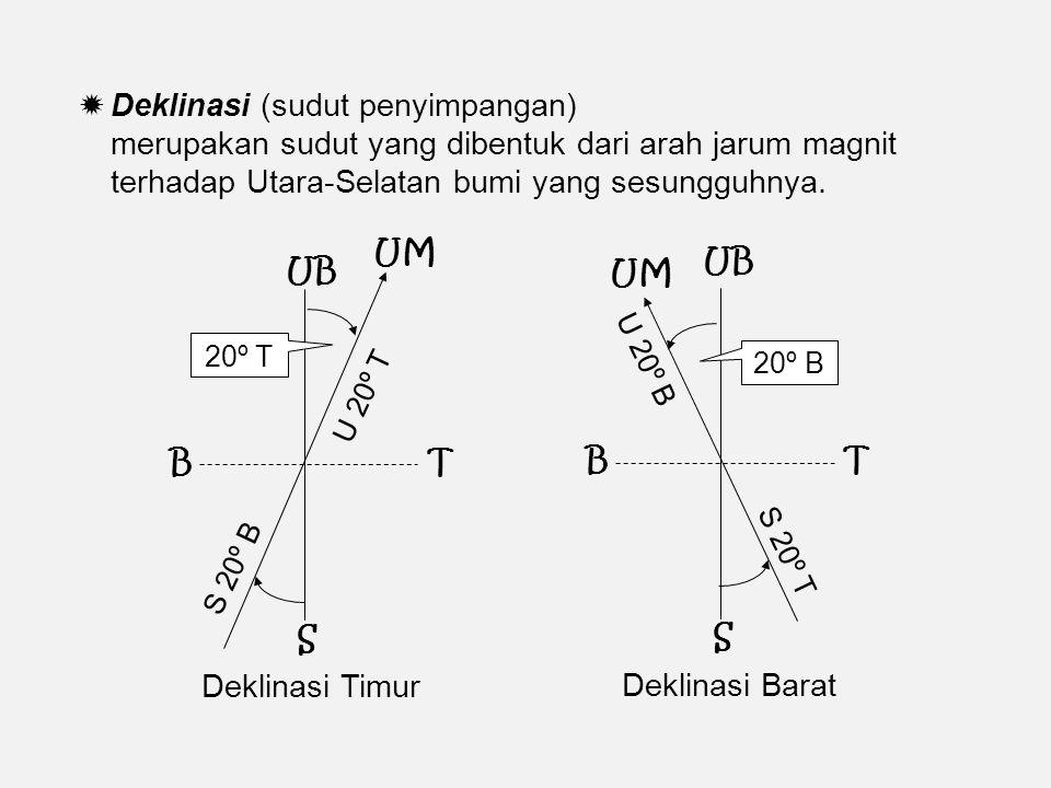 UB S 20º T U 20º T BT S 20º B Deklinasi Timur UM UB S 20º B U 20º B BT S 20º T Deklinasi Barat UM  Deklinasi (sudut penyimpangan) merupakan sudut yang dibentuk dari arah jarum magnit terhadap Utara-Selatan bumi yang sesungguhnya.