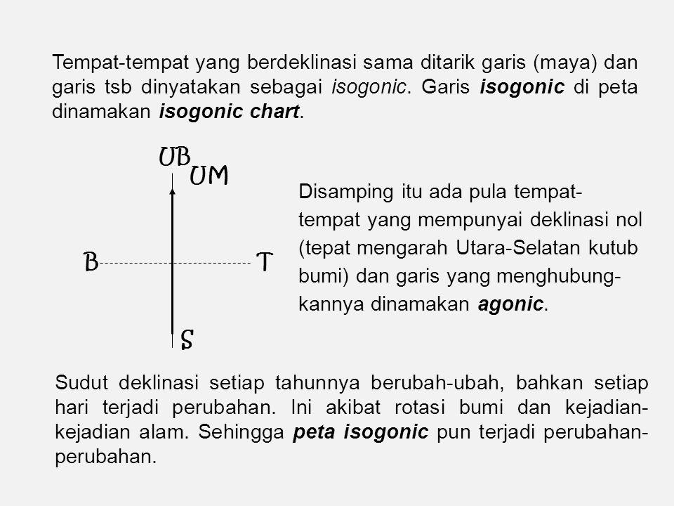 Tempat-tempat yang berdeklinasi sama ditarik garis (maya) dan garis tsb dinyatakan sebagai isogonic.