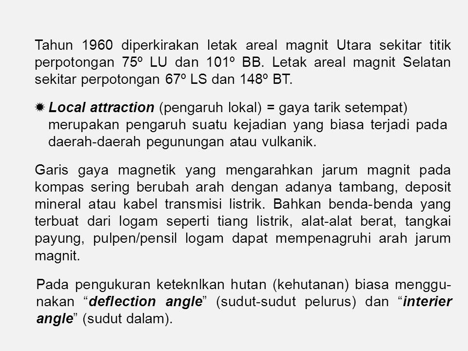 Tahun 1960 diperkirakan letak areal magnit Utara sekitar titik perpotongan 75º LU dan 101º BB.