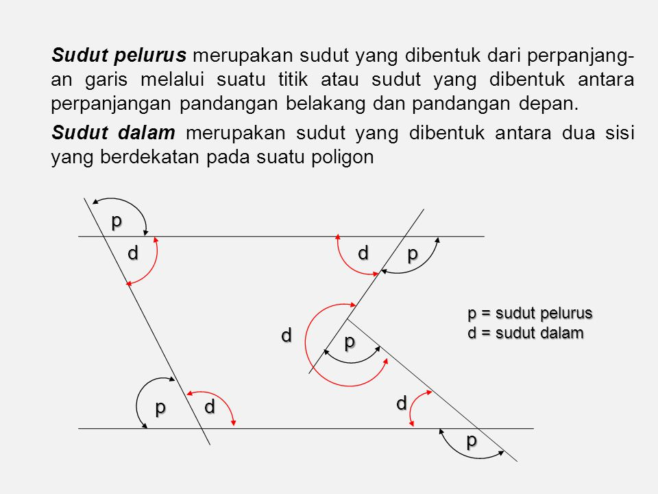 * Besaran jumlah sudut dalam suatu poligon = (n-2)(180 0 ) * Besaran jumlah sudut pelurus dengan asumsi bahwa pelurus kanan dan kiri mempunyai tanda yang berlawanan.