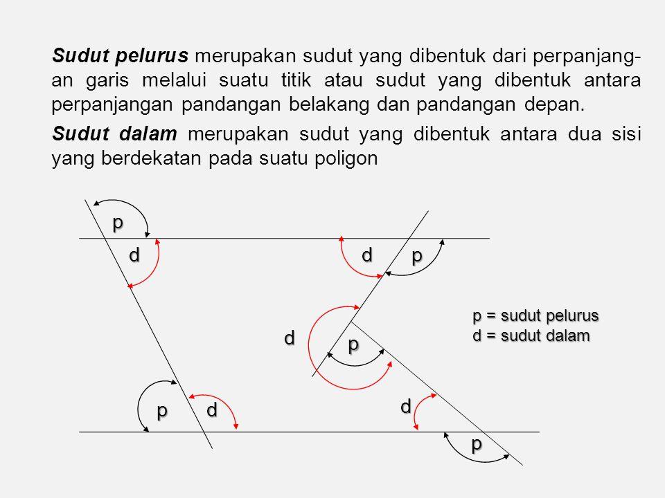 Pengukuran jarak secara garis besar terbagi 2 jenis pengukur- an yaitu secara langsung dan tidak langsung a.