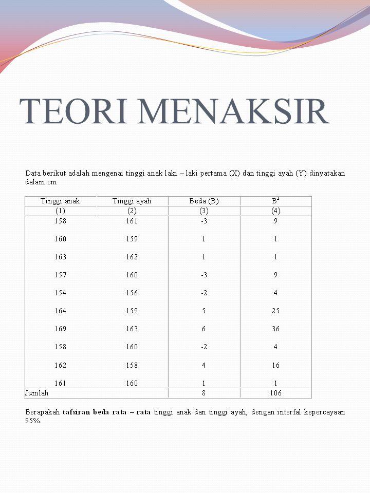 TEORI MENAKSIR Penyelesaian: n = 144 = 6000 1-α = 0,99 → α = 1% → α/2 = 0,5%=0,005 Dari membaca Tabel normal kita peroleh Z 0,5 – Z α/2 =Z 0,5 – Z 0,0