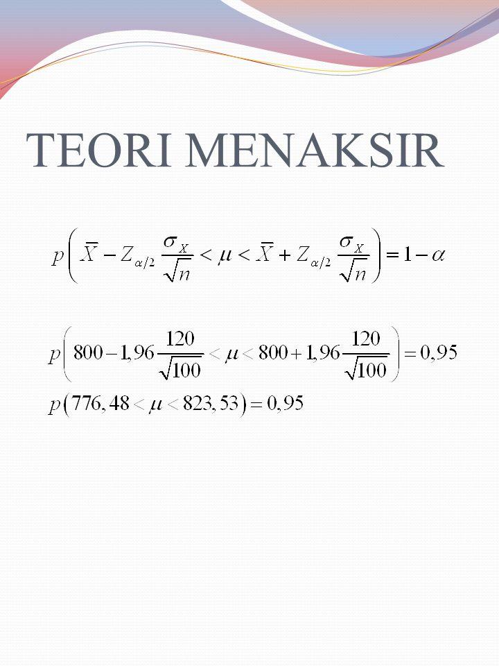 TEORI MENAKSIR CONTOH: Sebuah biro pariwisata di Jakarta mengadakan suatu penelitian tentang kepariwisataan di Indonesia dan ingin memperkirakan pengeluaran rata-rata wisatawan asing per kunjungannya di Indonesia.