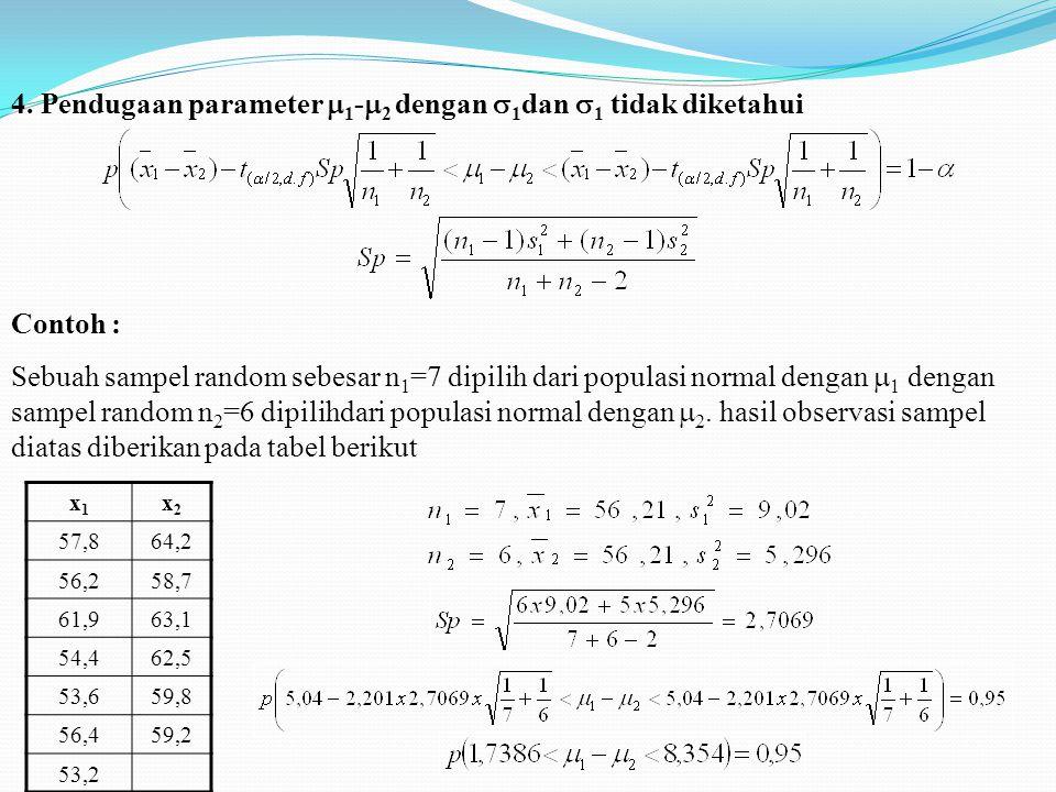 4. Pendugaan parameter  1 -  2 dengan  1 dan  1 tidak diketahui Contoh : Sebuah sampel random sebesar n 1 =7 dipilih dari populasi normal dengan 