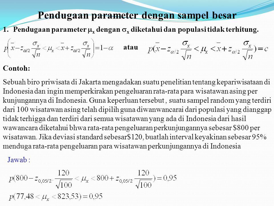 Pendugaan parameter dengan sampel besar 1.Pendugaan parameter  x dengan  x diketahui dan populasi tidak terhitung. atau Contoh: Sebuah biro priwisat