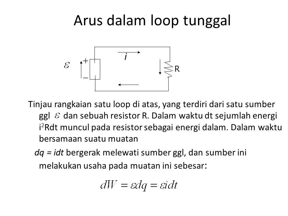 Hk Kirchoff untuk loop V AA =  IR -  ε V AA = 0  IR -  ε = 0  IR =  ε Hukum kekekalan muatan tetap berlaku  I di titik cabang = 0