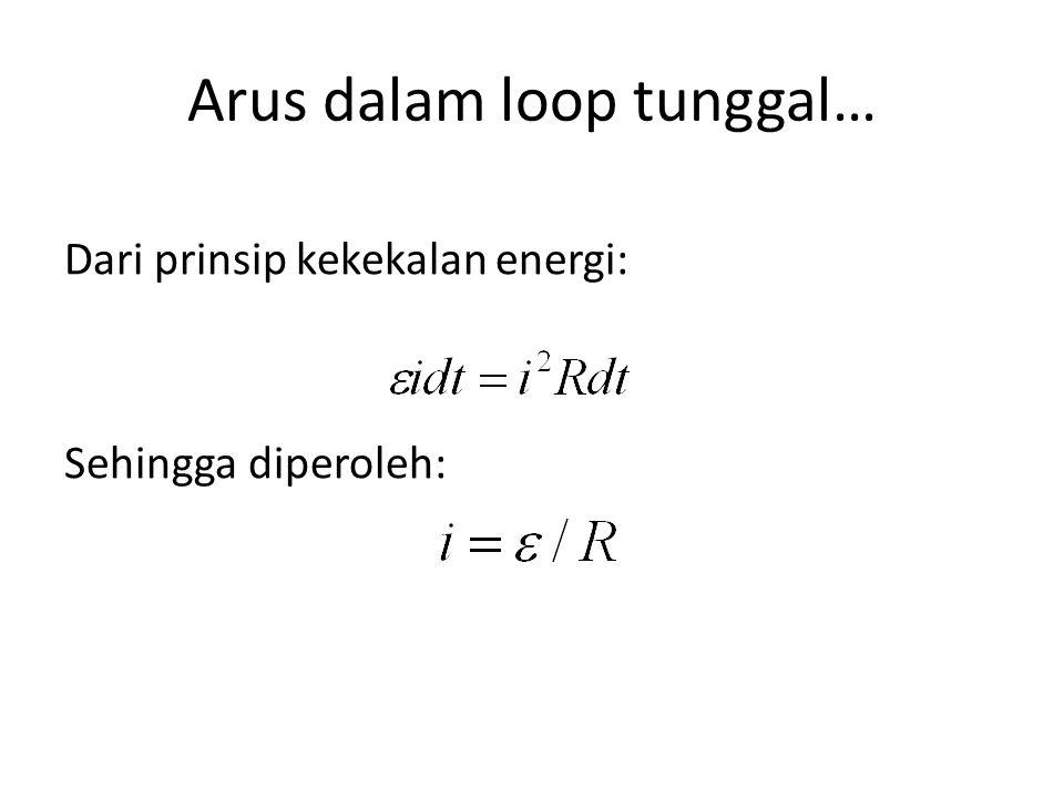 Arus dalam loop tunggal Tinjau rangkaian satu loop di atas, yang terdiri dari satu sumber ggl dan sebuah resistor R.