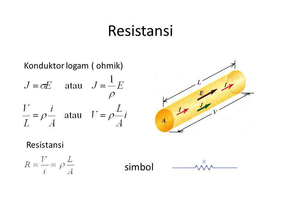 Resistansi Konduktor logam ( ohmik) simbol Resistansi