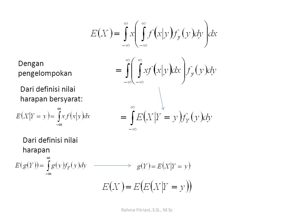 Rahma Fitriani, S.Si., M.Sc Dengan pengelompokan Dari definisi nilai harapan bersyarat: Dari definisi nilai harapan