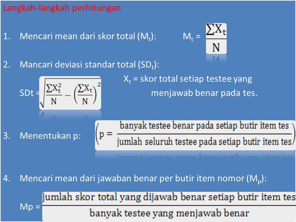 Langkah-langkah perhitungan 1.Mencari mean dari skor total (M t ): M t = 2. Mancari deviasi standar total (SD t ): X t = skor total setiap testee yang