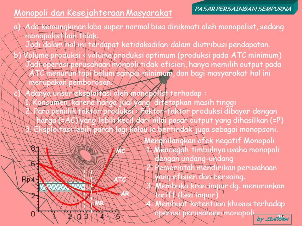 16 Monopoli dan Kesejahteraan Masyarakat a) Ada kemungkinan laba super normal bisa dinikmati oleh monopolist, sedang monopolist lain tidak. Jadi dalam