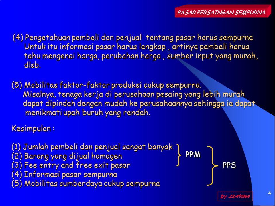 5 Keseimbangan Usaha PASAR PERSAINGAN SEMPURNA by L2A95164 - Maksud Keseimbangan Usaha adalah tercapainya laba maksimum.