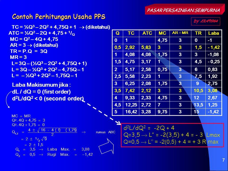 7 Contoh Perhitungan Usaha PPS TC = ⅓Q 3 – 2Q 2 + 4,75Q + 1  (diketahui) ATC = ⅓Q 2 – 2Q + 4,75 + 1 / Q MC = Q 2 – 4Q + 4,75 AR = 3  (diketahui) TR