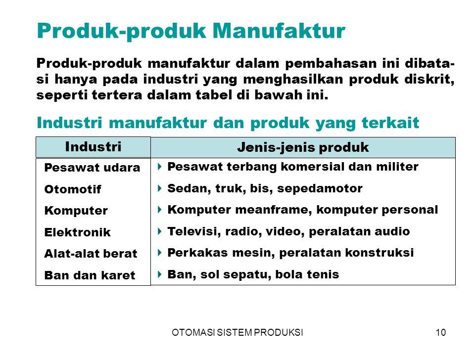 OTOMASI SISTEM PRODUKSI10 Produk-produk Manufaktur Industri manufaktur dan produk yang terkait Produk-produk manufaktur dalam pembahasan ini dibata- s