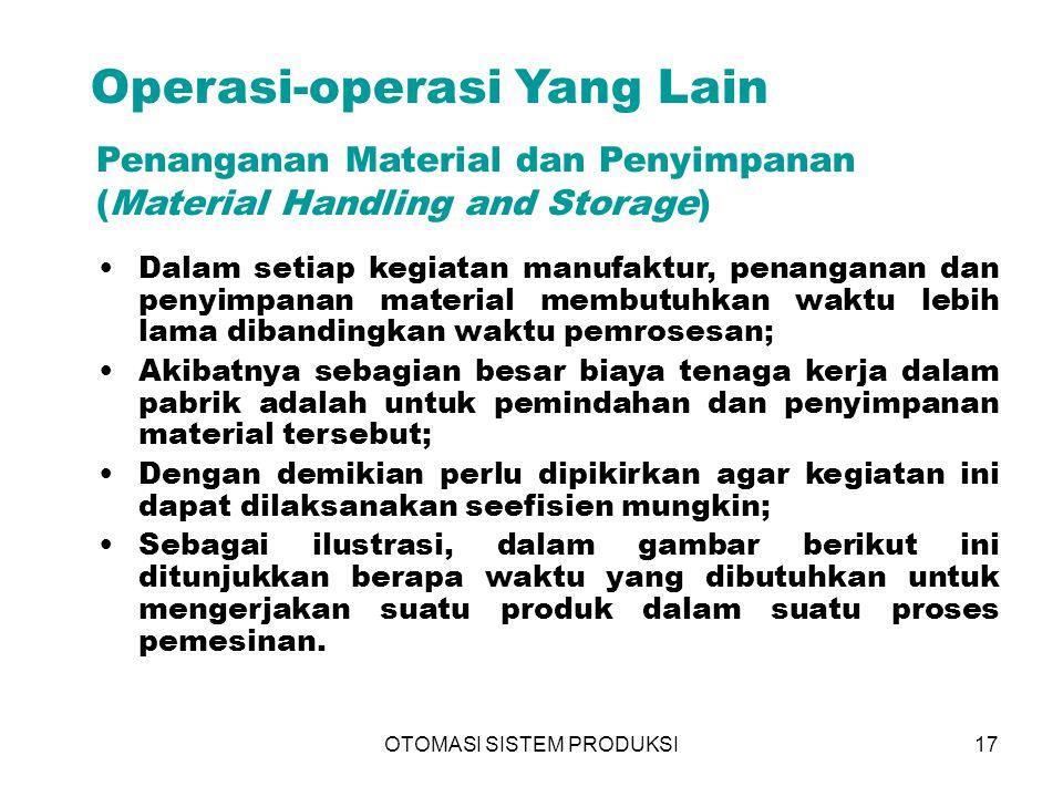 OTOMASI SISTEM PRODUKSI17 Operasi-operasi Yang Lain Penanganan Material dan Penyimpanan (Material Handling and Storage)  Dalam setiap kegiatan manufa