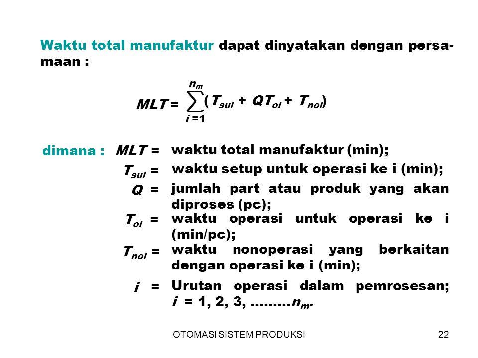 OTOMASI SISTEM PRODUKSI22 Waktu total manufaktur dapat dinyatakan dengan persa- maan : (T sui + QT oi + T noi )  i =1 nmnm MLT = dimana : T sui = Q =