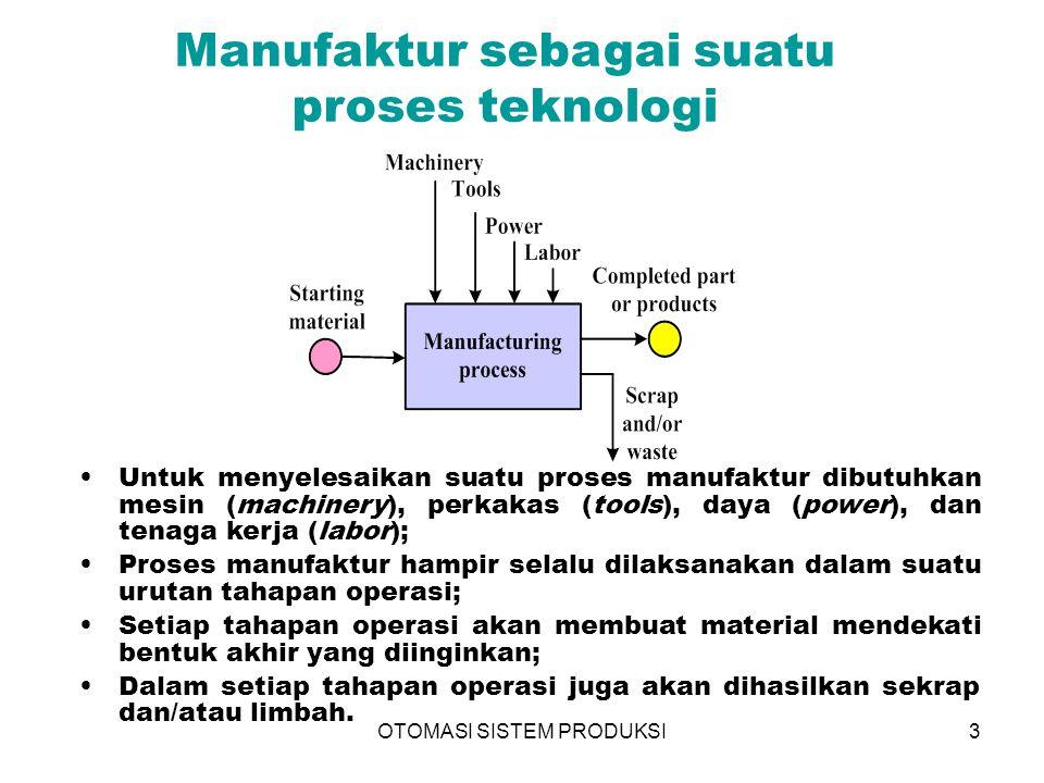OTOMASI SISTEM PRODUKSI3 Manufaktur sebagai suatu proses teknologi Untuk menyelesaikan suatu proses manufaktur dibutuhkan mesin (machinery), perkakas
