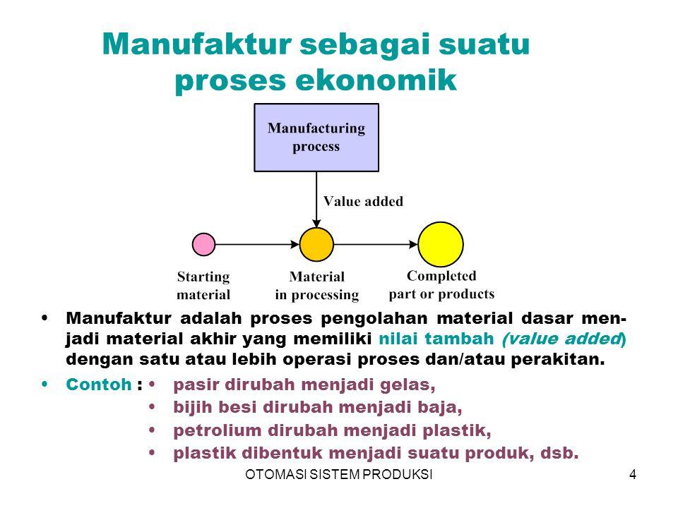 OTOMASI SISTEM PRODUKSI4 Manufaktur sebagai suatu proses ekonomik Manufaktur adalah proses pengolahan material dasar men- jadi material akhir yang mem