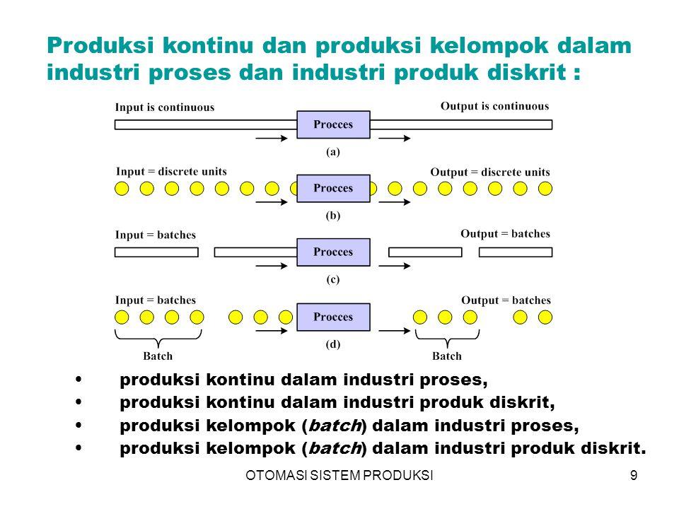OTOMASI SISTEM PRODUKSI9 Produksi kontinu dan produksi kelompok dalam industri proses dan industri produk diskrit : produksi kontinu dalam industri pr
