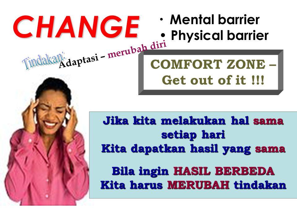 CHANGE COMFORT ZONE – Get out of it !!! Mental barrier Physical barrier Jika kita melakukan hal sama setiap hari Kita dapatkan hasil yang sama Bila in
