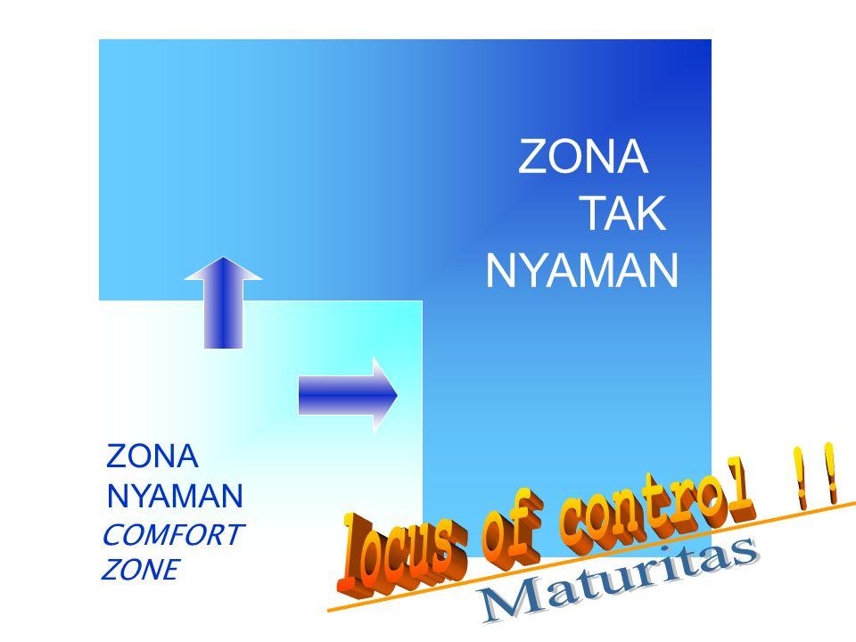ZONA TAK NYAMAN ZONA NYAMAN COMFORT ZONE
