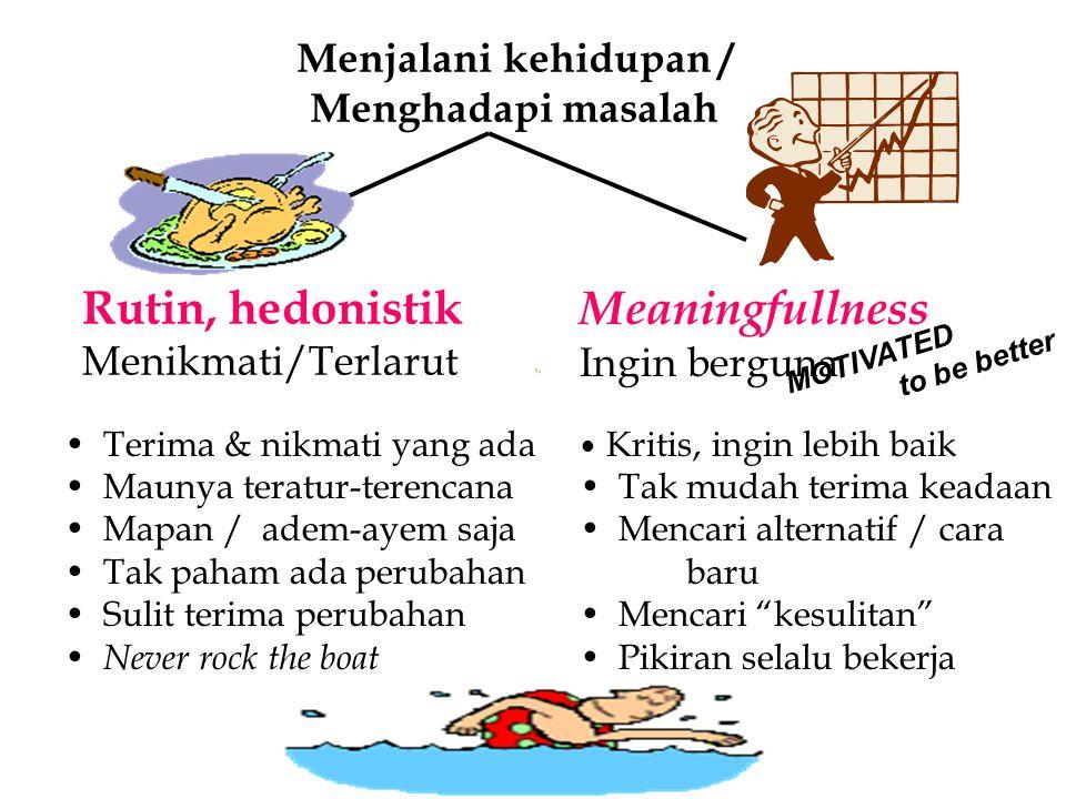 Menjalani kehidupan / Menghadapi masalah Rutin, hedonistik Menikmati/Terlarut Meaningfullness Ingin berguna MOTIVATED to be better Kritis, ingin lebih