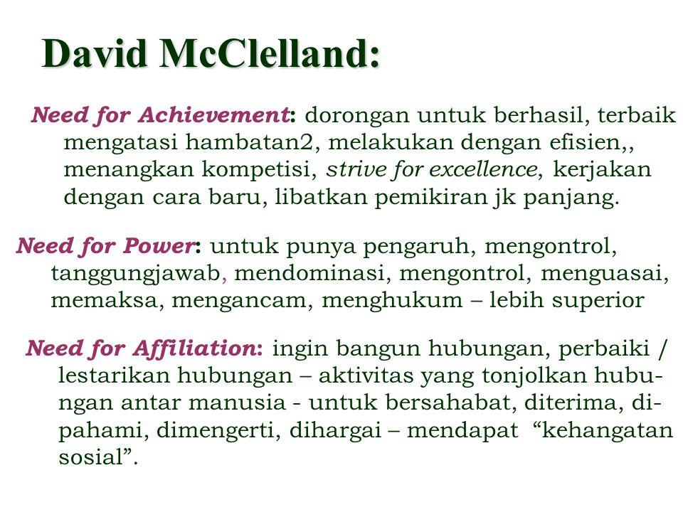 David McClelland: Need for Achievement : dorongan untuk berhasil, terbaik mengatasi hambatan2, melakukan dengan efisien,, menangkan kompetisi, strive