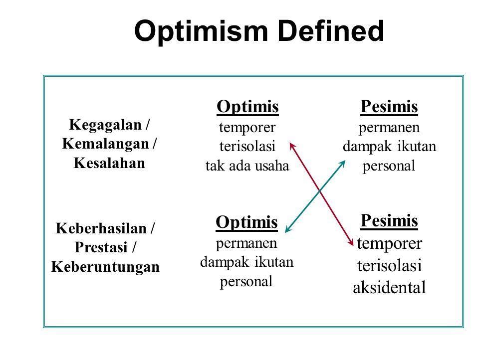 Optimism Defined Optimis temporer terisolasi tak ada usaha Pesimis permanen dampak ikutan personal Kegagalan / Kemalangan / Kesalahan Keberhasilan / P