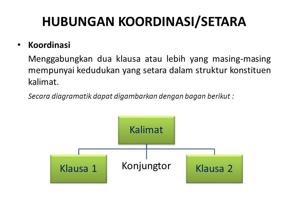 HUBUNGAN KOORDINASI/SETARA Koordinasi Menggabungkan dua klausa atau lebih yang masing-masing mempunyai kedudukan yang setara dalam struktur konstituen
