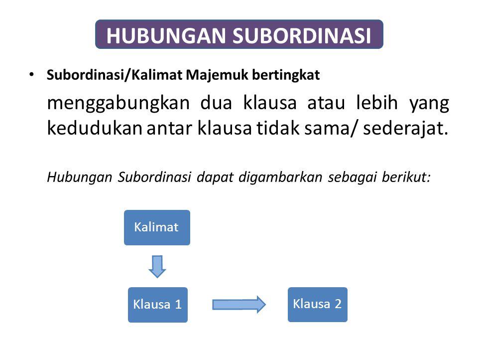 HUBUNGAN SUBORDINASI Subordinasi/Kalimat Majemuk bertingkat menggabungkan dua klausa atau lebih yang kedudukan antar klausa tidak sama/ sederajat. Hub