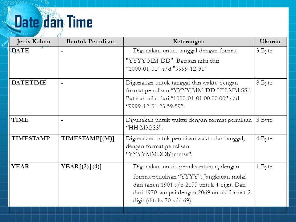 Date dan Time Jenis KolomBentuk PenulisanKeteranganUkuran DATE-Digunakan untuk tanggal dengan format