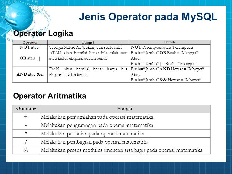 Jenis Operator pada MySQL OperatorFungsi Contoh NOT atau ! Sebagai NEGASI (bukan) dari suatu nilaiNOT Perempuan atau !Perempuan OR atau || ATAU, akan