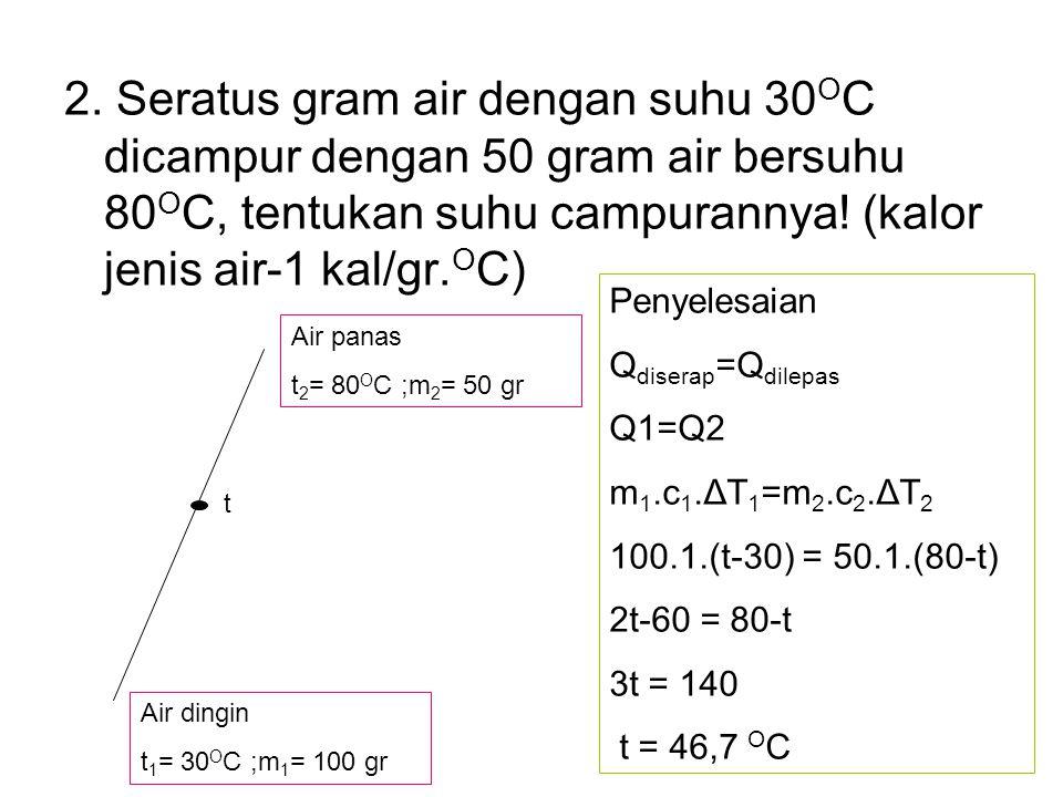 2. Seratus gram air dengan suhu 30 O C dicampur dengan 50 gram air bersuhu 80 O C, tentukan suhu campurannya! (kalor jenis air-1 kal/gr. O C) Air ding