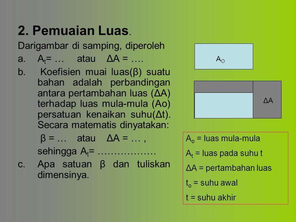 2. Pemuaian Luas. Darigambar di samping, diperoleh a.A t = …atauΔA = …. b. Koefisien muai luas(β) suatu bahan adalah perbandingan antara pertambahan l