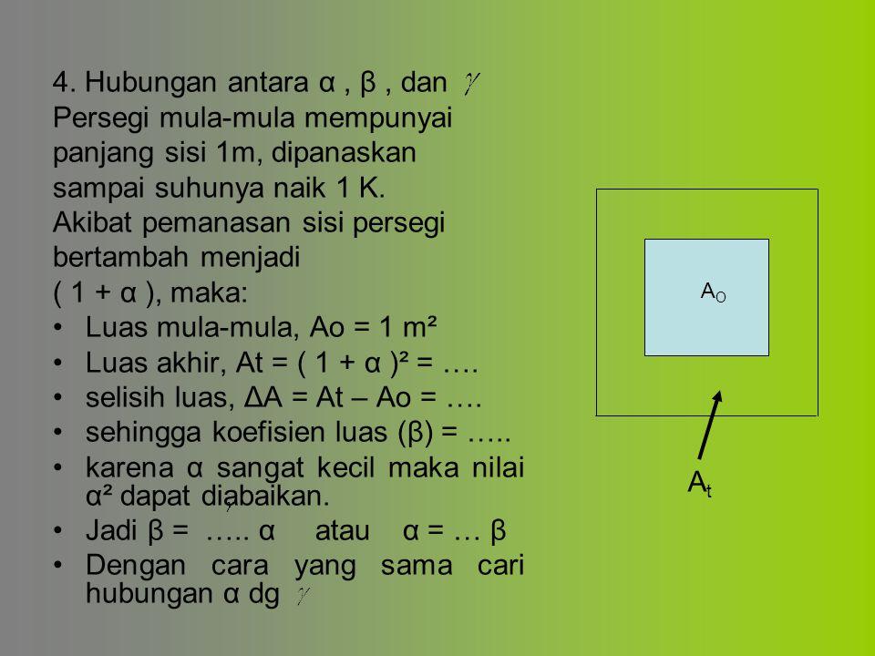 4. Hubungan antara α, β, dan Persegi mula-mula mempunyai panjang sisi 1m, dipanaskan sampai suhunya naik 1 K. Akibat pemanasan sisi persegi bertambah