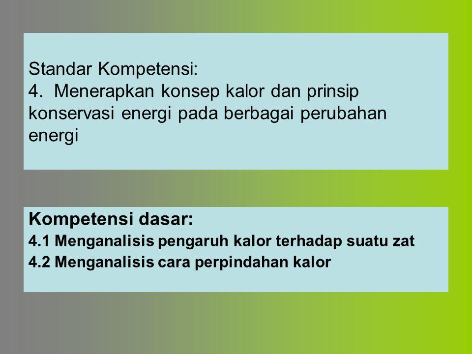 Standar Kompetensi: 4. Menerapkan konsep kalor dan prinsip konservasi energi pada berbagai perubahan energi Kompetensi dasar: 4.1 Menganalisis pengaru