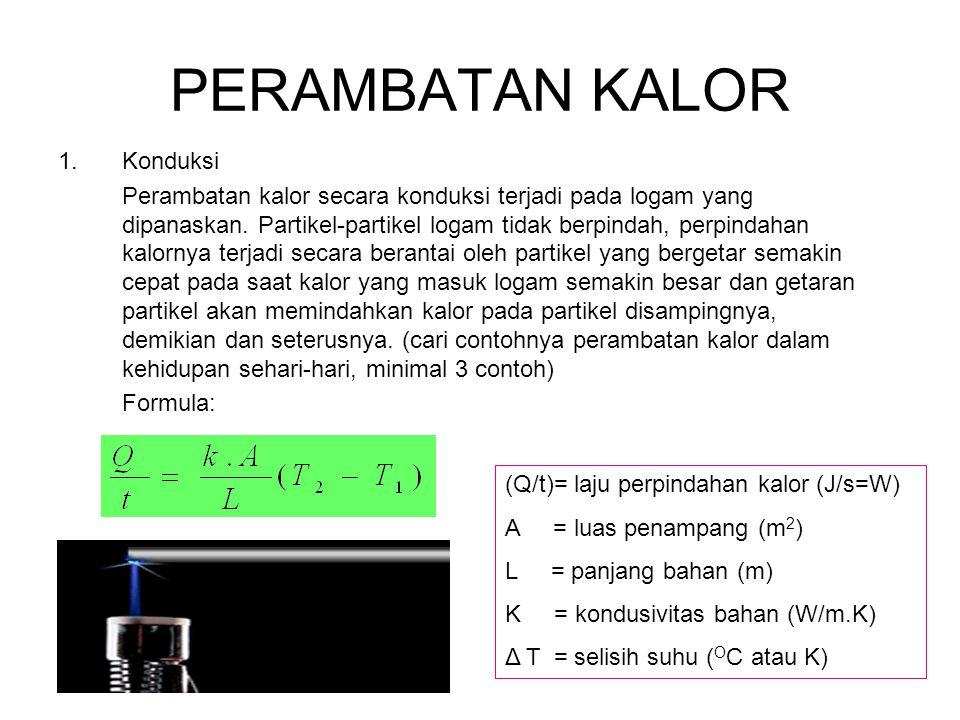 PERAMBATAN KALOR 1.Konduksi Perambatan kalor secara konduksi terjadi pada logam yang dipanaskan.