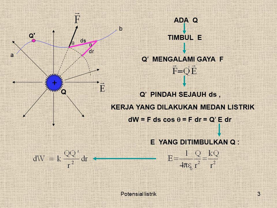 Potensial listrik3 + Q a b Q'Q' ds dr   ADA Q TIMBUL E Q′ MENGALAMI GAYA F Q′ PINDAH SEJAUH ds, KERJA YANG DILAKUKAN MEDAN LISTRIK dW = F ds cos  =