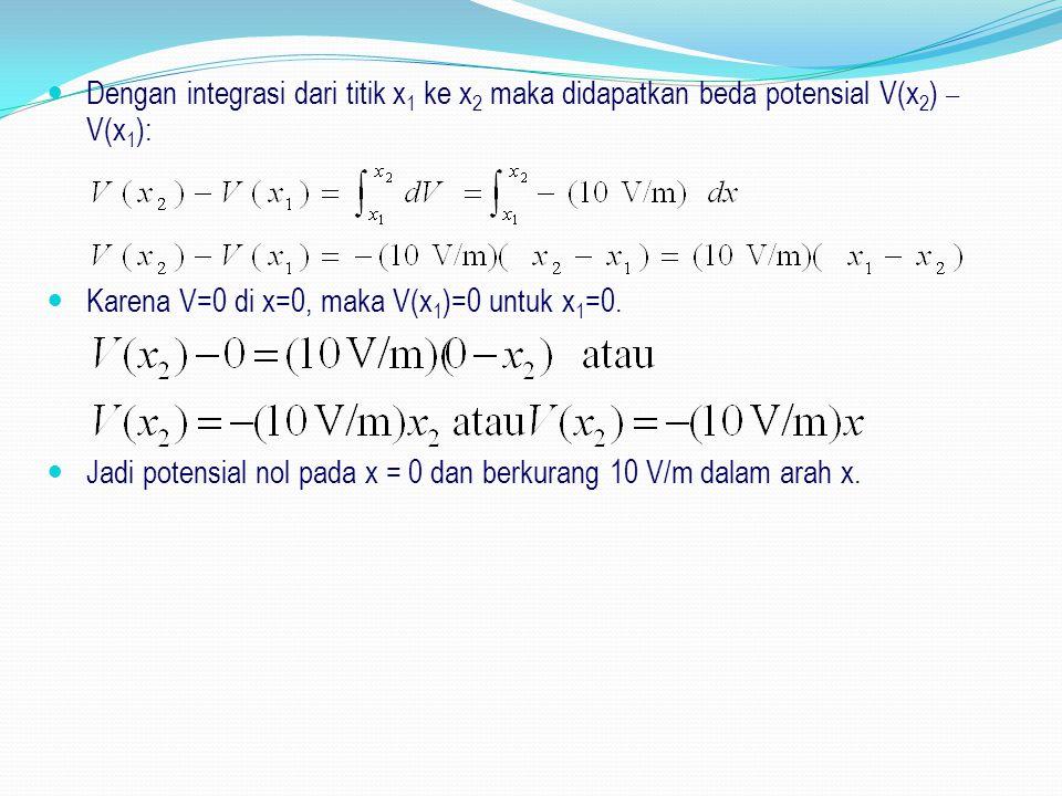 Dengan integrasi dari titik x 1 ke x 2 maka didapatkan beda potensial V(x 2 ) – V(x 1 ): Karena V=0 di x=0, maka V(x 1 )=0 untuk x 1 =0. Jadi potensia