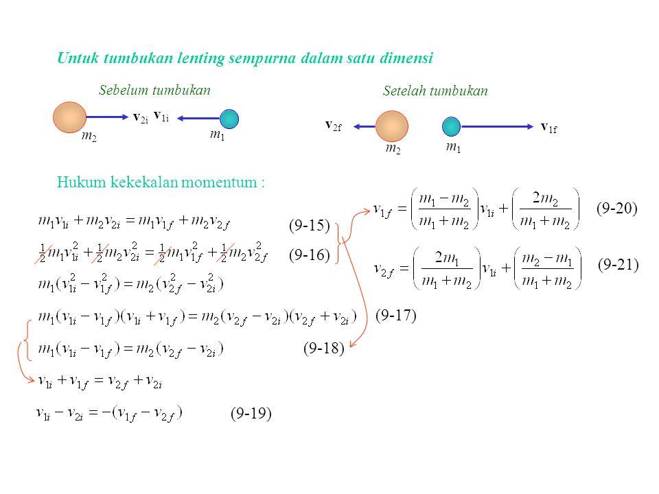 Untuk tumbukan lenting sempurna dalam satu dimensi v 1i v 2i m1m1 m2m2 Sebelum tumbukan v 1f m1m1 Setelah tumbukan m 2 v 2f Hukum kekekalan momentum :