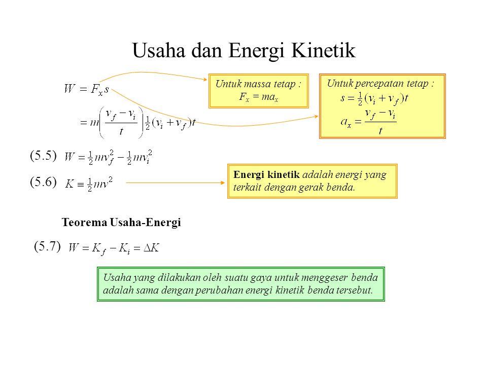 Usaha dan Energi Kinetik Untuk massa tetap : F x = ma x Untuk percepatan tetap : Energi kinetik adalah energi yang terkait dengan gerak benda. Teorema