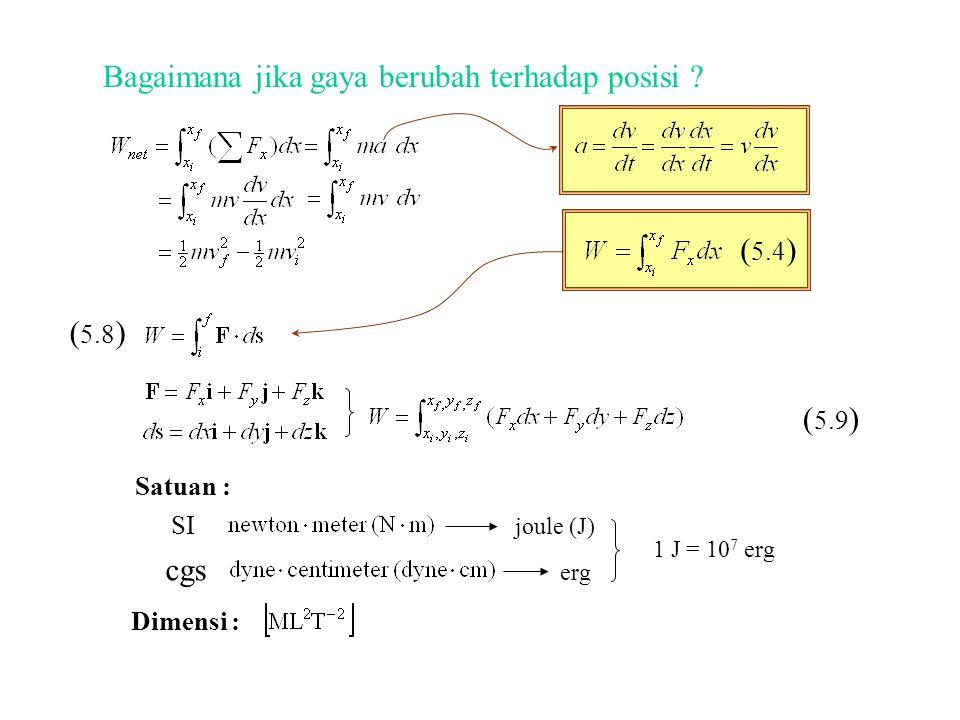 Bagaimana jika gaya berubah terhadap posisi ? ( 5.4 ) ( 5.8 ) ( 5.9 ) Satuan : SI joule (J) cgs erg 1 J = 10 7 erg Dimensi :