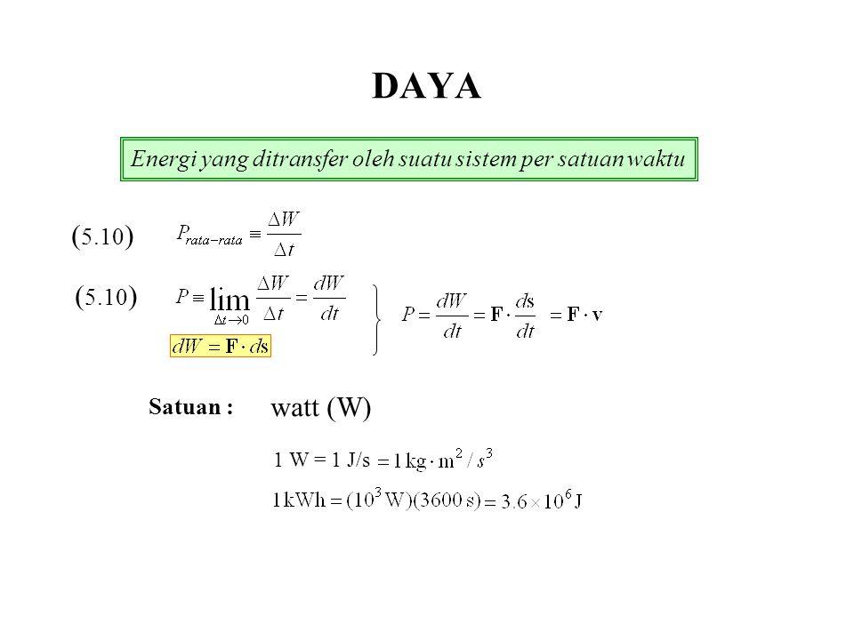 TUMBUKAN DALAM DUA DIMENSI v 1i m1m1 m2m2 Sebelum tumbukan Setelah tumbukan v 1f v 2f m1m1 m2m2   v 1f sin  v 1f cos  v 2f cos  -v 2f sin  Komponen ke arah x : (9-24a) (9-24b) Jika tumbukan lenting sempurna : (9-24a)