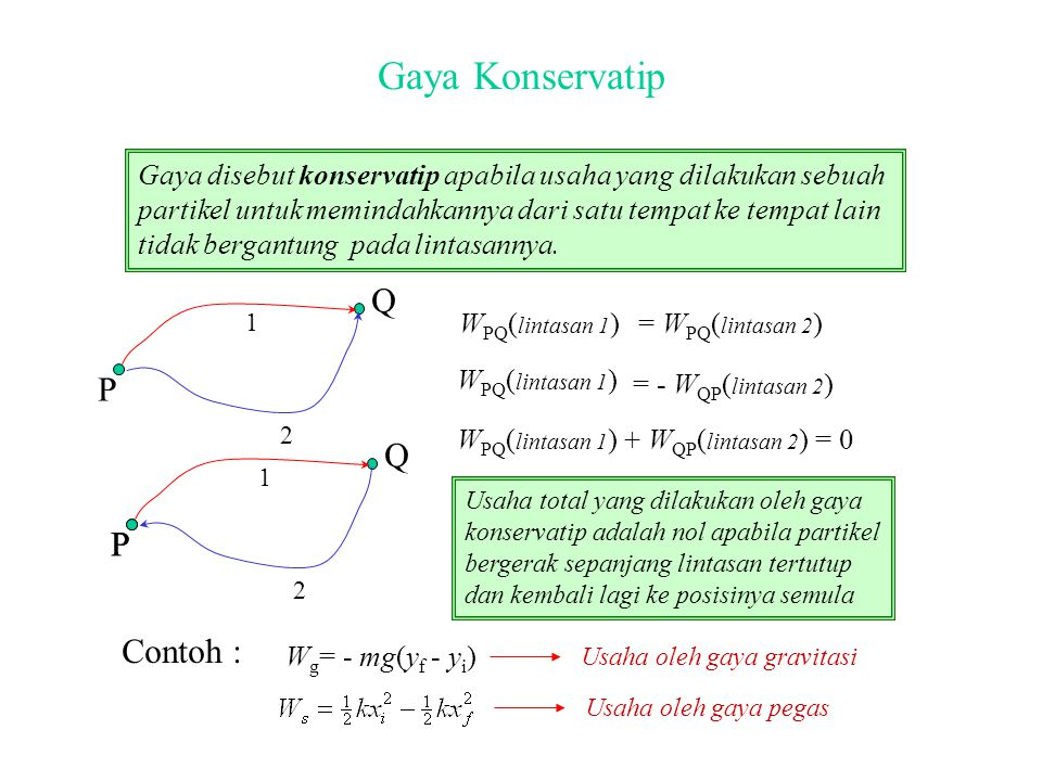 Gaya Konservatip P Q 1 2 Gaya disebut konservatip apabila usaha yang dilakukan sebuah partikel untuk memindahkannya dari satu tempat ke tempat lain ti