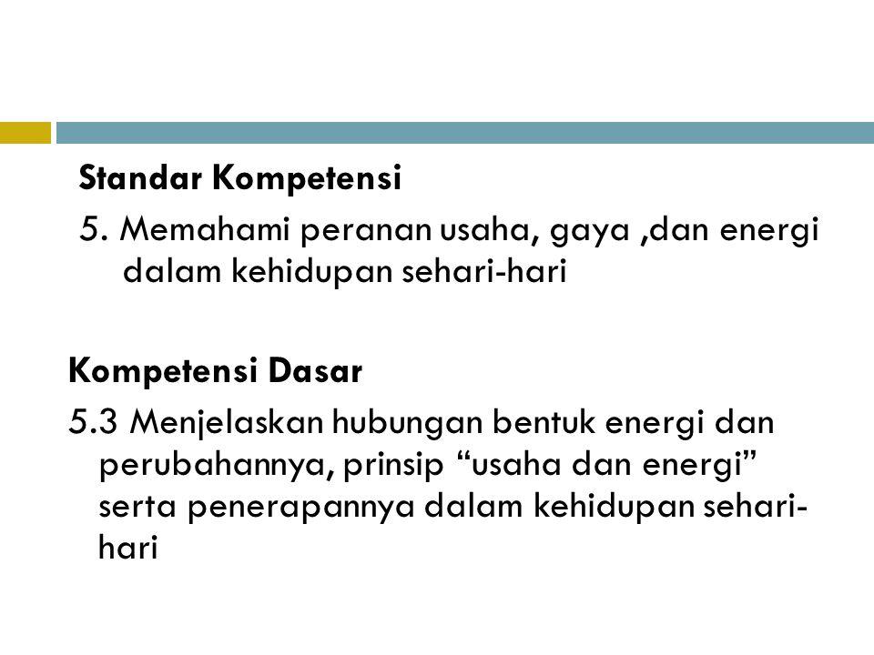 Standar Kompetensi 5. Memahami peranan usaha, gaya,dan energi dalam kehidupan sehari-hari Kompetensi Dasar 5.3 Menjelaskan hubungan bentuk energi dan