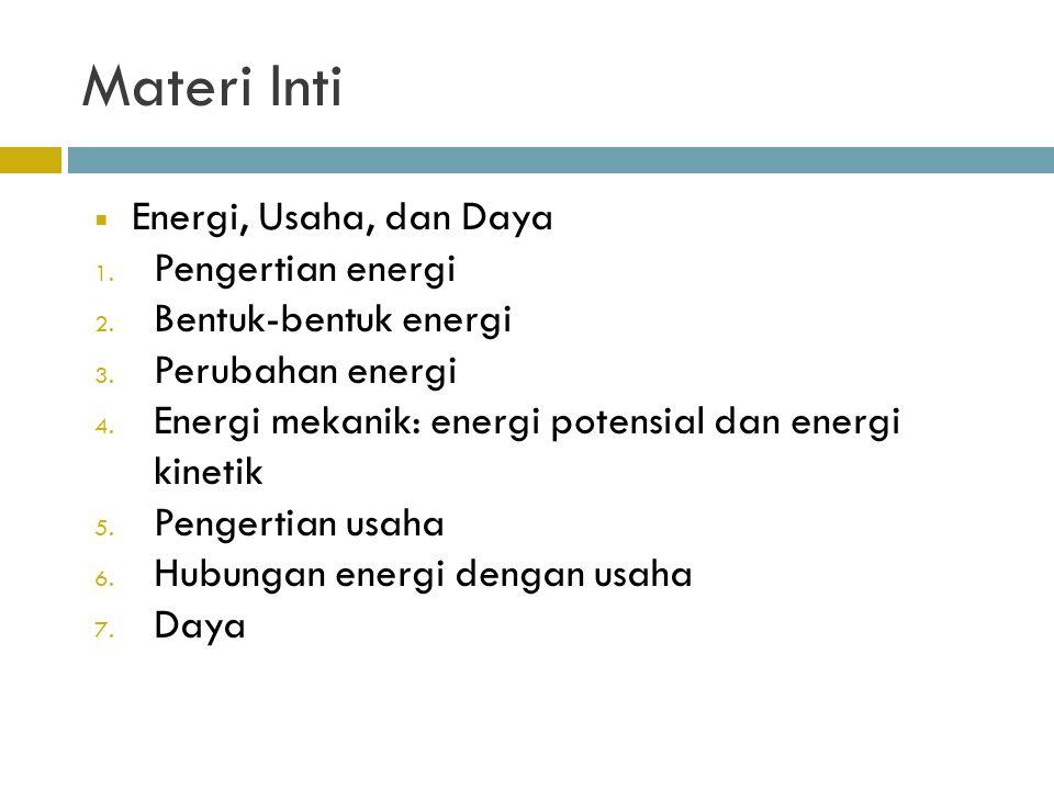 Materi Inti  Energi, Usaha, dan Daya 1. Pengertian energi 2. Bentuk-bentuk energi 3. Perubahan energi 4. Energi mekanik: energi potensial dan energi