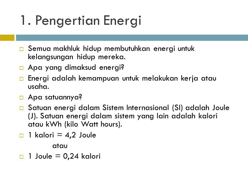 1. Pengertian Energi  Semua makhluk hidup membutuhkan energi untuk kelangsungan hidup mereka.  Apa yang dimaksud energi?  Energi adalah kemampuan u