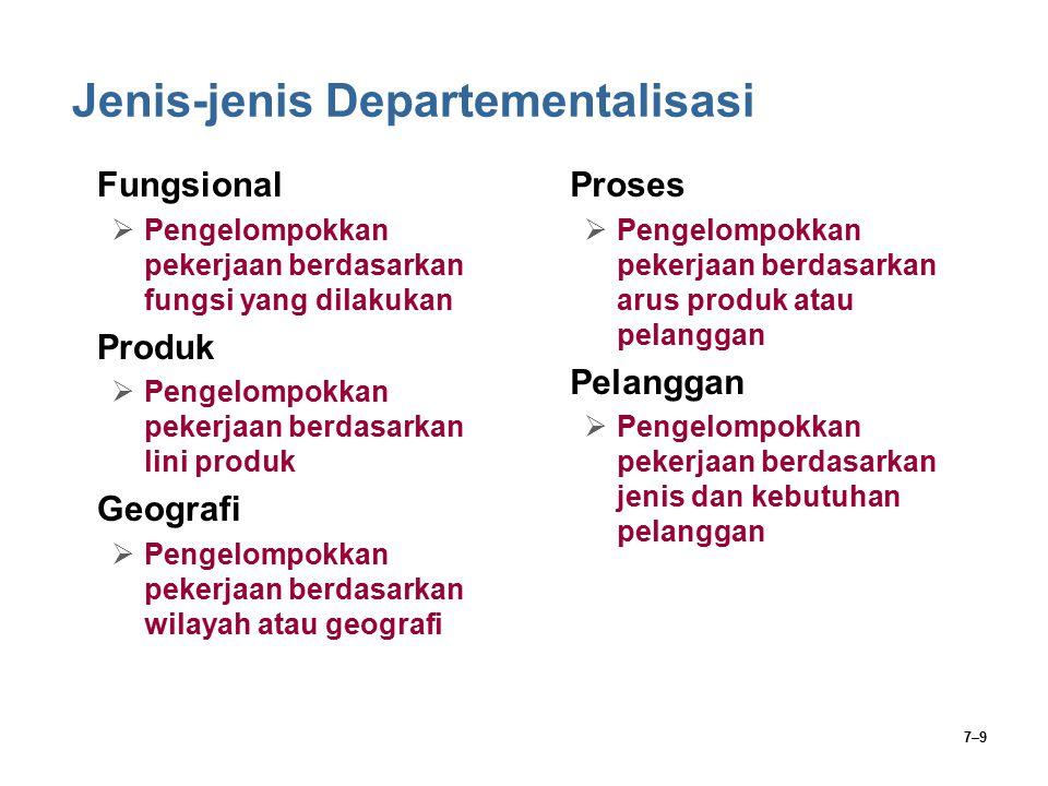 7–9 Jenis-jenis Departementalisasi Fungsional  Pengelompokkan pekerjaan berdasarkan fungsi yang dilakukan Produk  Pengelompokkan pekerjaan berdasark