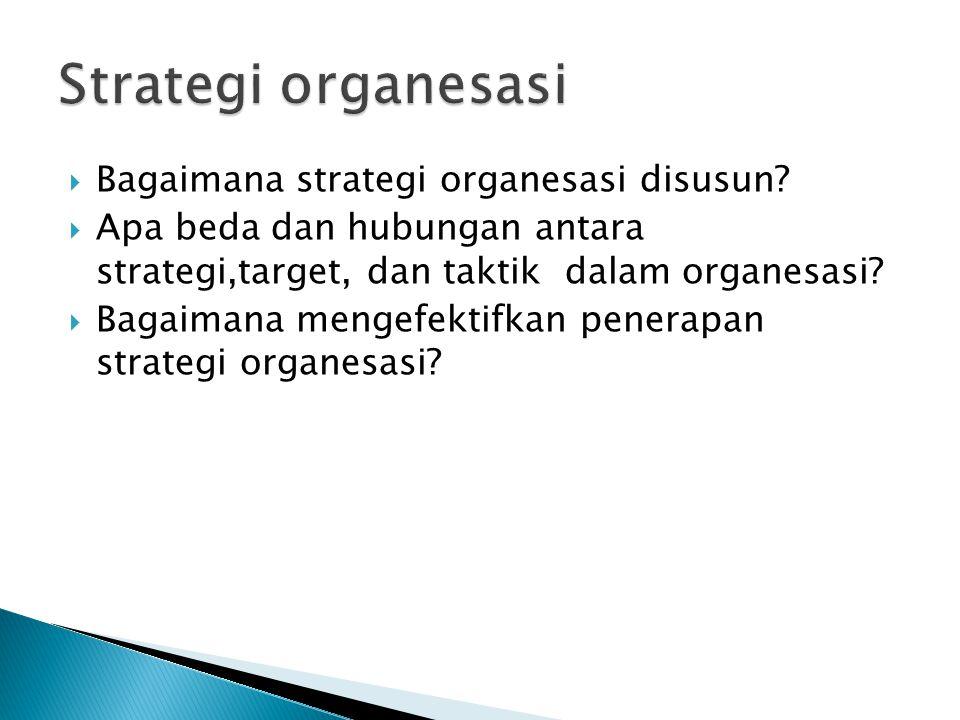  Bagaimana strategi organesasi disusun.